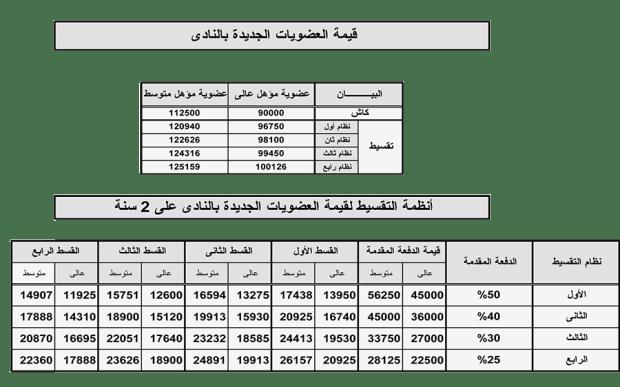 7c0bc55d3 اسعار العضوية Archives - ملتقى أعضاء أندية مصر