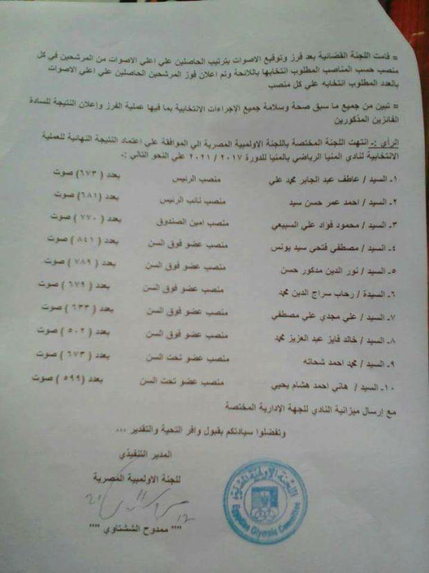 اعتماد نتيجة انتخابات نادى المنيا