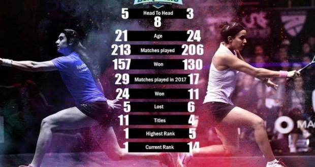 نور الشربينى ونور الطيب فى نصف نهائى بطولة العالم للاسكواش 2017
