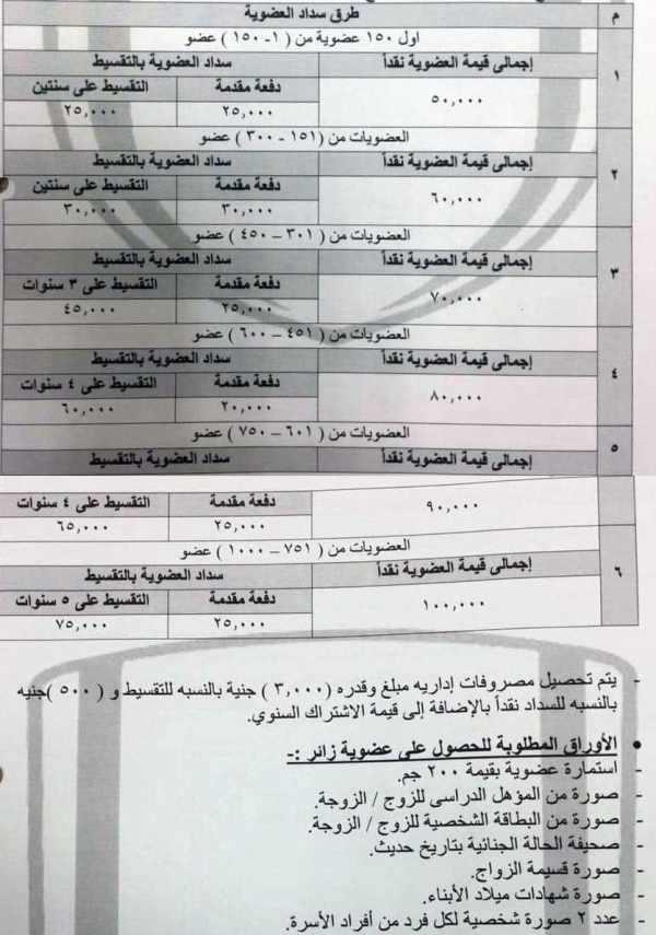 اسعار اشتراك عضوية نادي بنك مصر التجمع الخامس