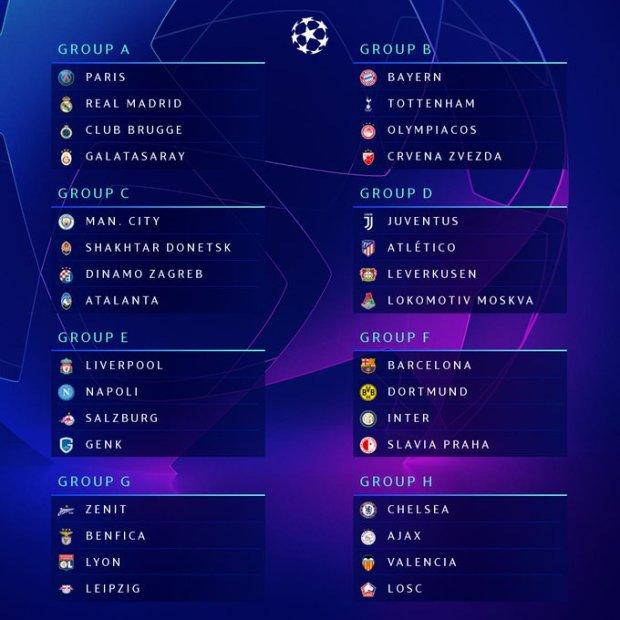 نتيجة قرعة دوري ابطال اوروبا 2019 - 2020