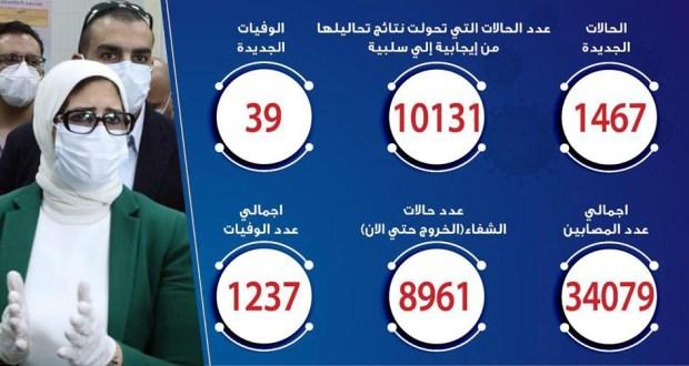 حالات فيروس كورونا في مصر اليوم 07-6-2020