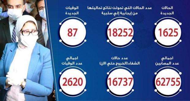 بيان حالات فيروس كورونا في مصر اليوم 26-6-2020
