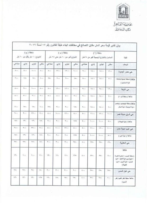 تعديل اسعار التصالح فى مخالفات البناء فى القاهرة