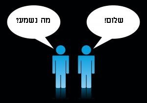 """Common Greetings in Hebrew: How to Say """"Hi"""" and """"Goodbye"""""""