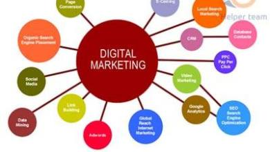 Photo of Digital Marketing , what is it ? for beginners and marketers