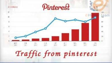 Photo of Top tips for Increasing your website traffic from pinterest
