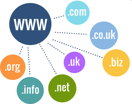 domain details