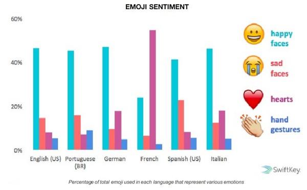 emojii-sentimeti.jpg