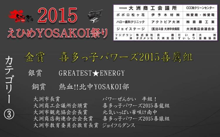 2015年度記録 | 記録/受賞一覧 |...