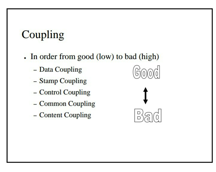 Coupling in hindi