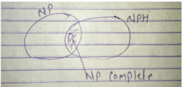 np complete in hindi