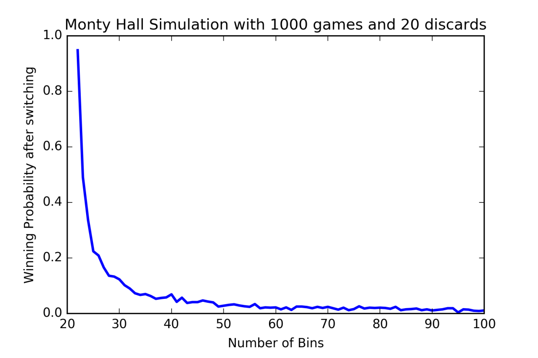 simulation_2dplot.png