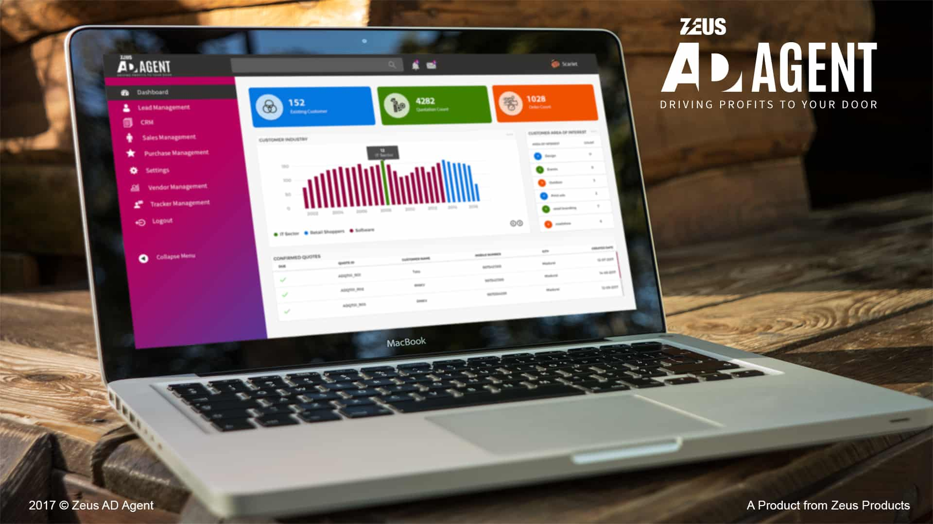 Zeus Ad Agent Mock up Analytics CRM