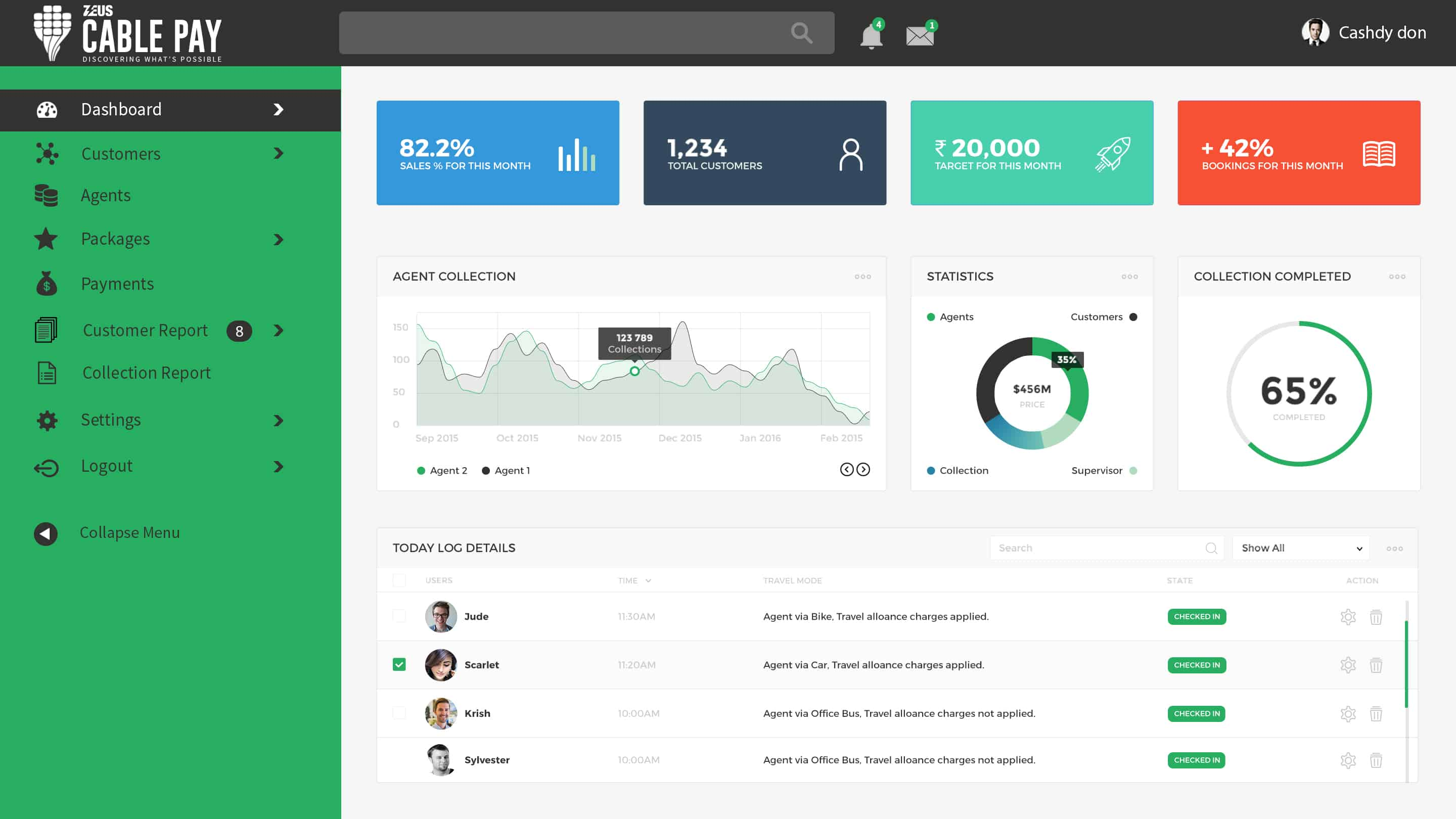 Zeus Cable Pay – Dashboard
