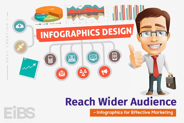 Infographics for Effective Marketing
