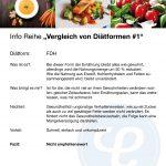 Vergleich von Diätformen 1FDH 150x150 - Info-Reihe: Vergleich von Diätformen