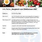 Vergleich von Diätformen 20fitforfun 150x150 - Info-Reihe: Vergleich von Diätformen