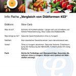 Vergleich von Diätformen 23slowcarb 150x150 - Info-Reihe: Vergleich von Diätformen