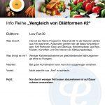 Vergleich von Diätformen 2LF30 150x150 - Info-Reihe: Vergleich von Diätformen
