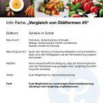 Vergleich von Diätformen 5Schlaf 150x150 - Info-Reihe: Vergleich von Diätformen