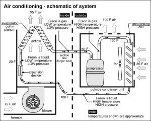 Technical | Eichten Service and Repair
