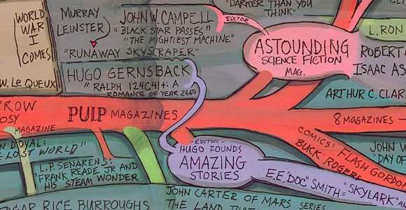 History of Science Fiction small graphic