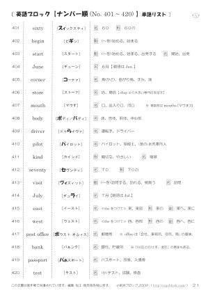 英語ブロック 20語ずつ英単語帳 no.401~500
