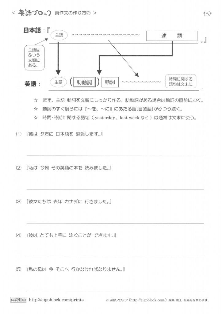 英作文の作り方2