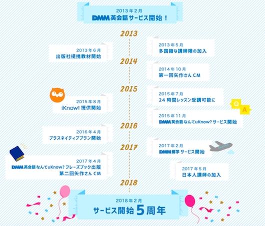 sub3 - 【2020年版】おすすめオンライン英会話を比較してみた!