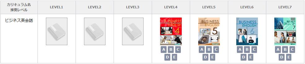 QQ Englishのビジネス英会話のレベル別教材の画像