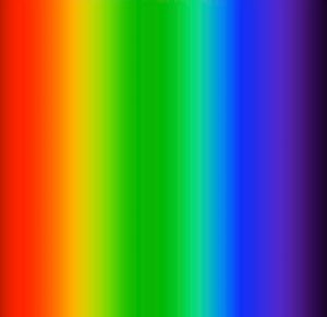 Color spectrum, from left to right (in order of frequency): red, orange, yellow, green, blue, indigo, violet ROY G BIV
