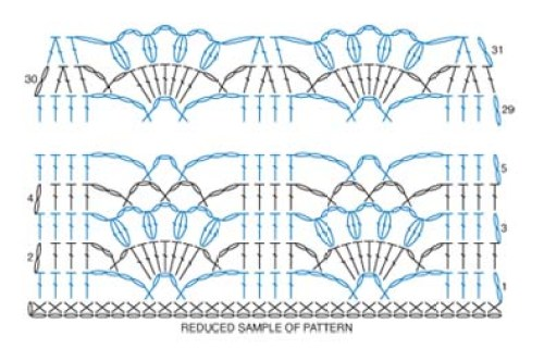 Crochet stitch diagrams ccuart Image collections