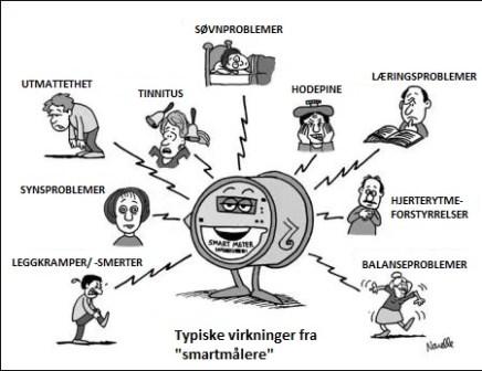 Smartmåler-virkninger-norsk