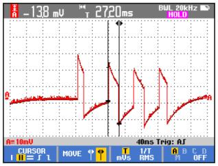 Digitalt signal