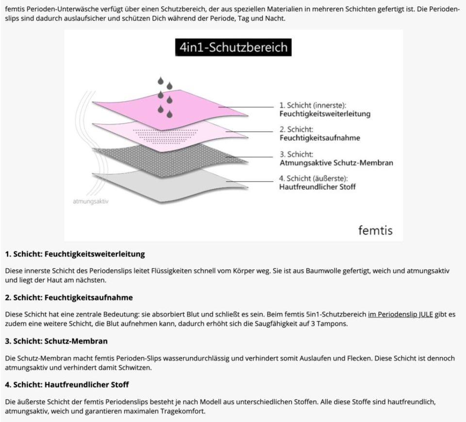 Aufbau Periodenslip Femtis