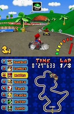 22 Years Of Mario kart Games - Einfo Games