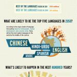 idiomasmundo