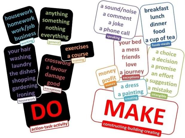 Diferencias-Do-Make