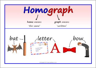 homograph