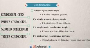 [Infografía] Los condicionales en inglés