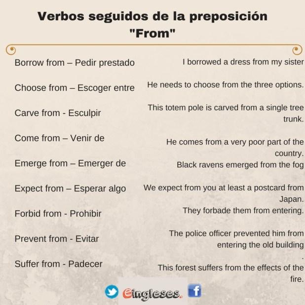 Verbos seguidos de la preposición from