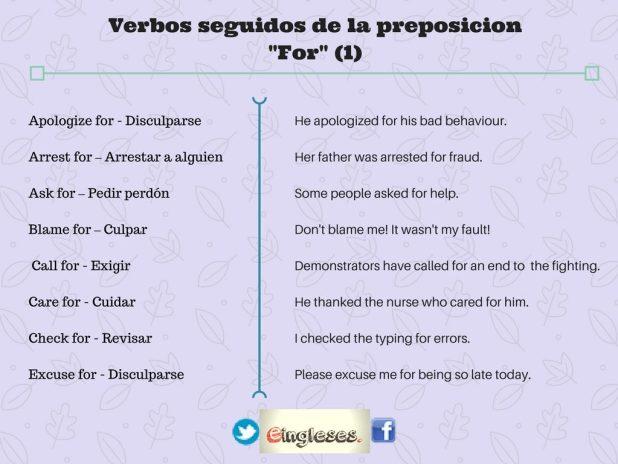 Verbos seguidos de la preposición for