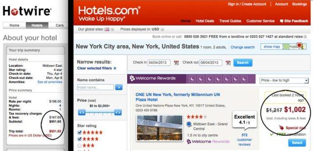Hotwire vs Hotels.com