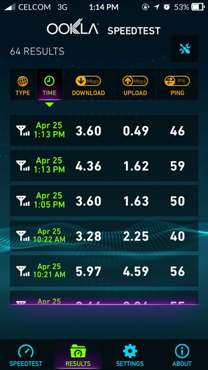 celcom basic 38 lte speedtest