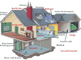 Iowa Home Inspection Services / Pricing