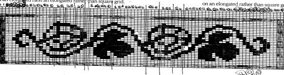 TW chart