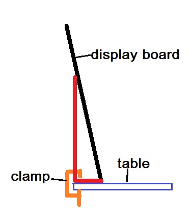 Basic display board set-up