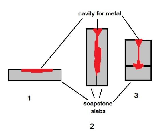 soapstone molds