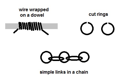 Making a Simple Chain